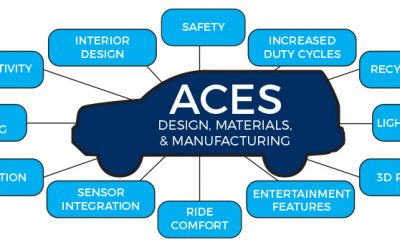 The Impact of ACES on Design, Materials, and Manufacturing